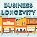 Business longevity - cfamedia